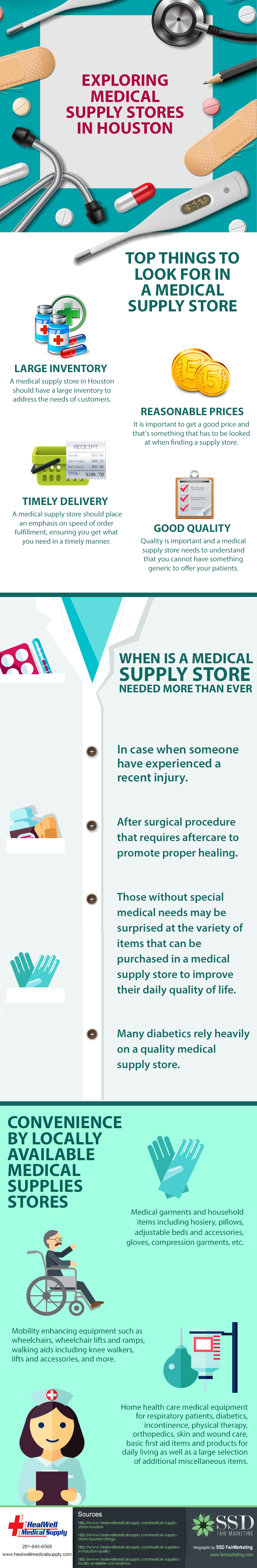 Medical Supply Store Houston Infographic February 2015